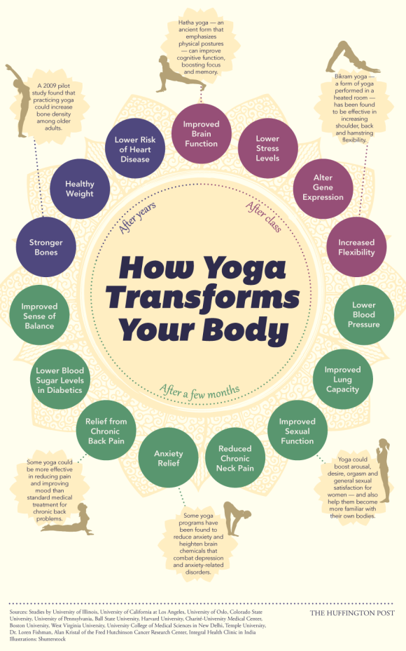 yoga-classes-transform-body