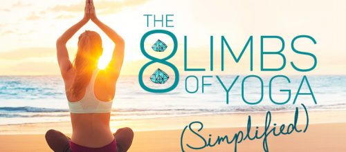 Eight Limbs of Yoga Explained